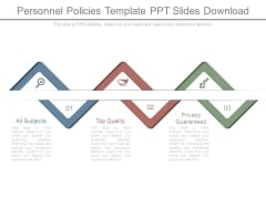 Personnel Policies Template Ppt Slides Download