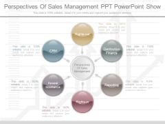 Perspectives Of Sales Management Ppt Powerpoint Show