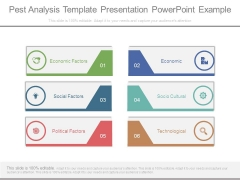 Pest Analysis Template Presentation Powerpoint Example