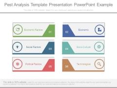 Pest Analysis Template Presentation Powerpoint Example