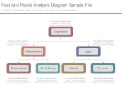 Pest And Pestel Analysis Diagram Sample File