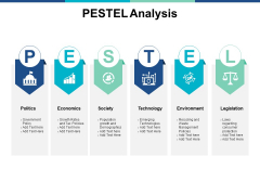 Pestel Analysis Management Ppt PowerPoint Presentation Inspiration Guide