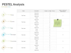 Pestel Analysis Ppt PowerPoint Presentation Show Graphics Pictures