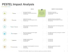 Pestel Impact Analysis Ppt PowerPoint Presentation Pictures Microsoft
