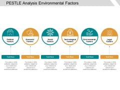 Pestle Analysis Environmental Factors Ppt PowerPoint Presentation Inspiration Visuals