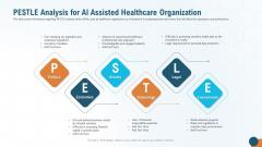 Pestle Analysis For AI Assisted Healthcare Organization Microsoft PDF