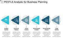 Pestle Analysis For Business Planning Ppt PowerPoint Presentation Slides Model