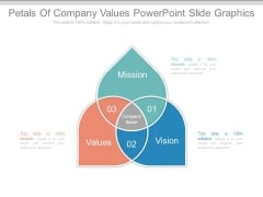 Petals Of Company Values Powerpoint Slide Graphics