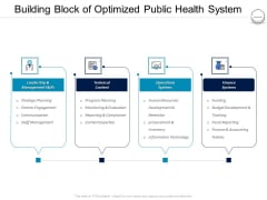 Pharmaceutical Management Building Block Of Optimized Public Health System Ppt Portfolio Graphics Download PDF