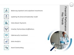 Pharmaceutical Management Financial Performance Key Trends Ppt Portfolio Introduction PDF