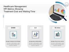 Pharmaceutical Management Healthcare Management KPI Metrics Showing Treatment Cost And Waiting Time Portrait PDF