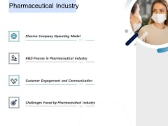 Pharmaceutical Management Pharmaceutical Industry Ppt Infographics Files PDF