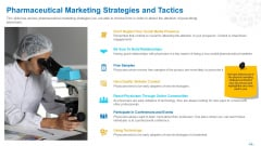 Pharmaceutical Marketing Strategies And Tactics Ppt Ideas Structure PDF