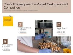 Pharmaceutical Marketing Strategies Clinical Development Market Customers And Competitors Ideas PDF