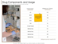 Pharmaceutical Marketing Strategies Drug Components And Usage Pictures PDF