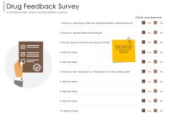 Pharmaceutical Marketing Strategies Drug Feedback Survey Guidelines PDF