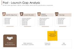 Pharmaceutical Marketing Strategies Post Launch Gap Analysis Graphics PDF
