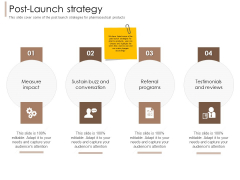 Pharmaceutical Marketing Strategies Post Launch Strategy Themes PDF