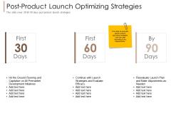 Pharmaceutical Marketing Strategies Post Product Launch Optimizing Strategies Themes PDF