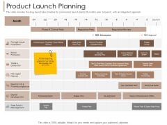Pharmaceutical Marketing Strategies Product Launch Planning Ppt Model Icon PDF