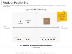 Pharmaceutical Marketing Strategies Product Positioning Ppt Outline Master Slide PDF