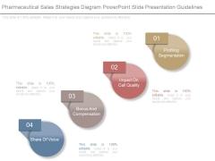 Pharmaceutical Sales Strategies Diagram Powerpoint Slide Presentation Guidelines