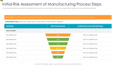 Pharmaceutical Transformation For Inclusive Goods Initial Risk Assessment Of Manufacturing Process Steps Icons PDF