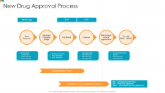 Pharmaceutical Transformation For Inclusive Goods New Drug Approval Process Topics PDF