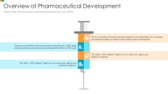 Pharmaceutical Transformation For Inclusive Goods Overview Of Pharmaceutical Development Infographics PDF