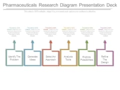 Pharmaceuticals Research Diagram Presentation Deck