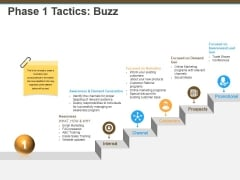 Phase 1 Tactics Buzz Ppt Powerpoint Presentation Ideas Design Ideas
