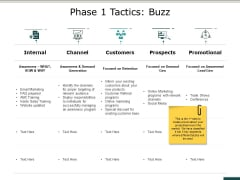 Phase 1 Tactics Buzz Ppt PowerPoint Presentation Pictures Design Ideas