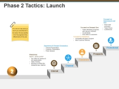 Phase 2 Tactics Launch Ppt Powerpoint Presentation Picture