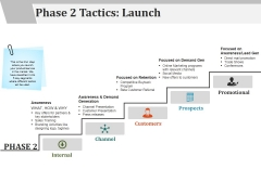 Phase 2 Tactics Launch Template 2 Ppt PowerPoint Presentation Ideas Design Templates
