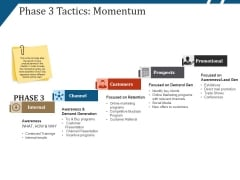 Phase 3 Tactics Momentum Ppt PowerPoint Presentation Icon Layouts