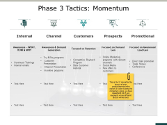 Phase 3 Tactics Momentum Ppt PowerPoint Presentation Professional Outline