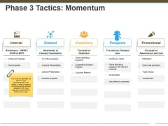 Phase 3 Tactics Momentum Ppt Powerpoint Presentation Slides Background Images