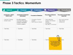 Phase 3 Tactics Momentum Ppt Powerpoint Presentation Summary Skills