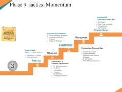 Phase 3 Tactics Momentum Template 1 Ppt PowerPoint Presentation Portfolio Layout