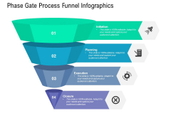Phase Gate Process Funnel Infographics Ppt PowerPoint Presentation Layouts Layout