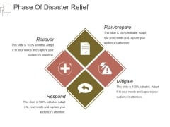 Phase Of Disaster Relief Ppt PowerPoint Presentation Designs Download