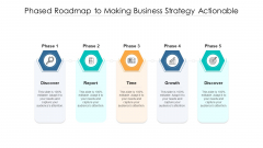 Phased Roadmap To Making Business Strategy Actionable Ppt PowerPoint Presentation Gallery Guidelines PDF