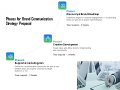 Phases For Brand Communication Strategy Proposal Ppt Inspiration Model PDF