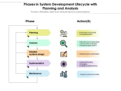 Phases In System Development Lifecycle With Planning And Analysis Ppt PowerPoint Presentation File Format Ideas PDF