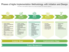 Phases Of Agile Implementation Methodology With Initiation And Design Ppt PowerPoint Presentation Gallery Example PDF