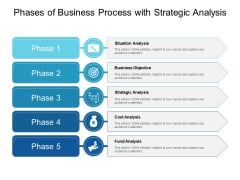 Phases Of Business Process With Strategic Analysis Ppt PowerPoint Presentation Layouts Guide PDF