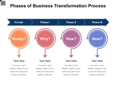 Phases Of Business Transformation Process Ppt PowerPoint Presentation File Inspiration PDF