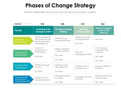 Phases Of Change Strategy Ppt PowerPoint Presentation Gallery Guide PDF