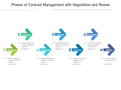 Phases Of Contract Management With Negotiation And Renew Ppt PowerPoint Presentation Icon Model PDF