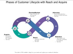 Phases Of Customer Lifecycle With Reach And Acquire Ppt PowerPoint Presentation Layouts Portfolio